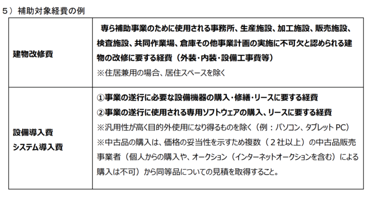 兵庫県内の新しい補助金